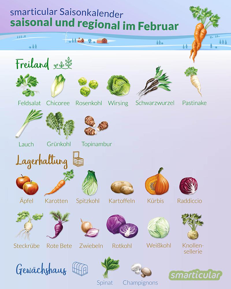 Obst Gemüse Regional Und Saisonal Einkaufen Im Februar