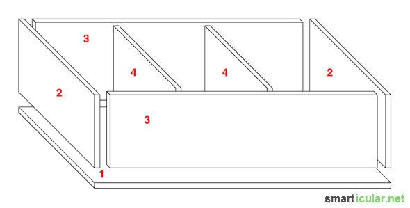 Baukasten-Waschmittel: Bauanleitung für die Kiste