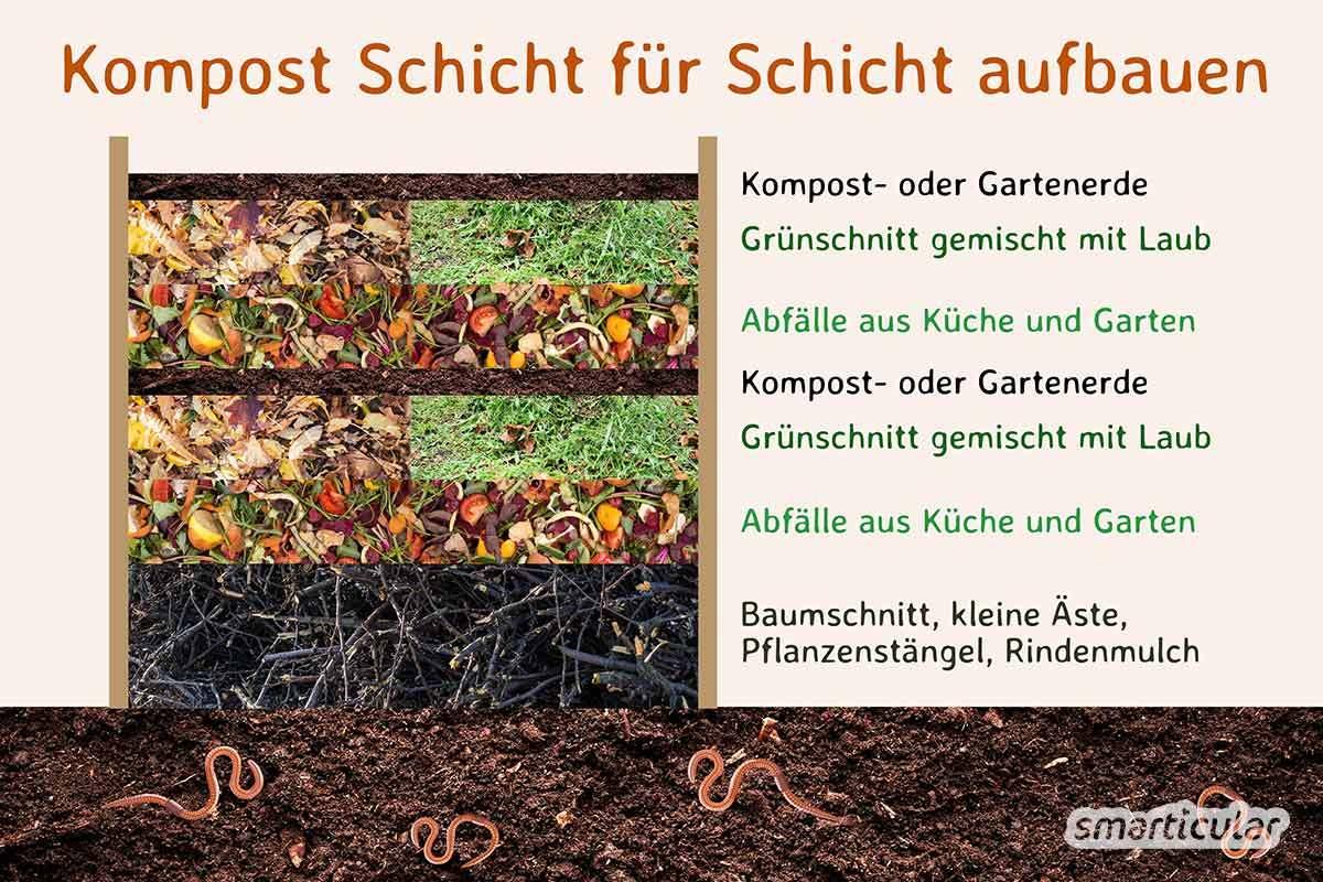 Mit einem eigenen Komposthaufen lassen sich ökologische Abfälle in nährstoffreiche Erde verwandeln, sodass auf zusätzlichen Dünger und umweltschädlichen Torf getrost verzichtet werden kann.