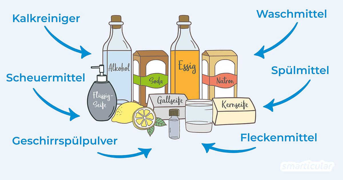 A + B = C: so einfach lassen sich viele Putz- und Waschmittel aus Hausmitteln herstellen. Teure, müllintensive und gesundheitsschädliche Mittel aus dem Handel sind meist nicht nötig.