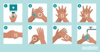 Die Hände richtig zu waschen will gelernt sein: Mit der richtigen Technik nach DIN EN 1500 werden die Hände rundum hygienisch sauber, mit Seife oder Händedesinfektionsmittel.