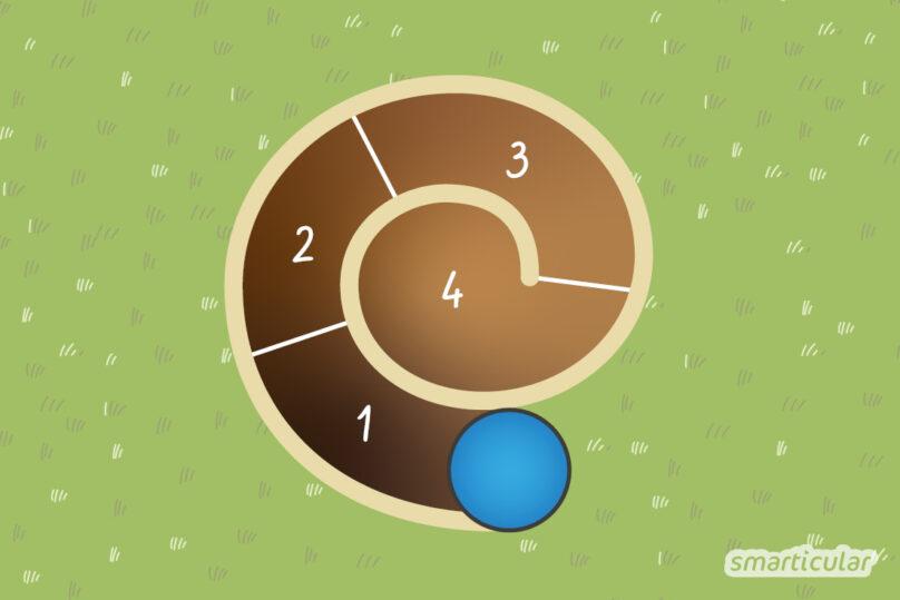 Eine Kräuterspirale zu bauen, ist ein anspruchsvolles Projekt, das mit dieser Schritt-für-Schritt-Anleitung auch Anfänger erfolgreich umsetzen können.